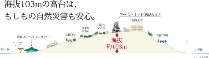 海抜103mの高台は、もしもの自然災害も安心。