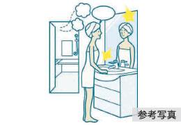 洗面化粧ユニット